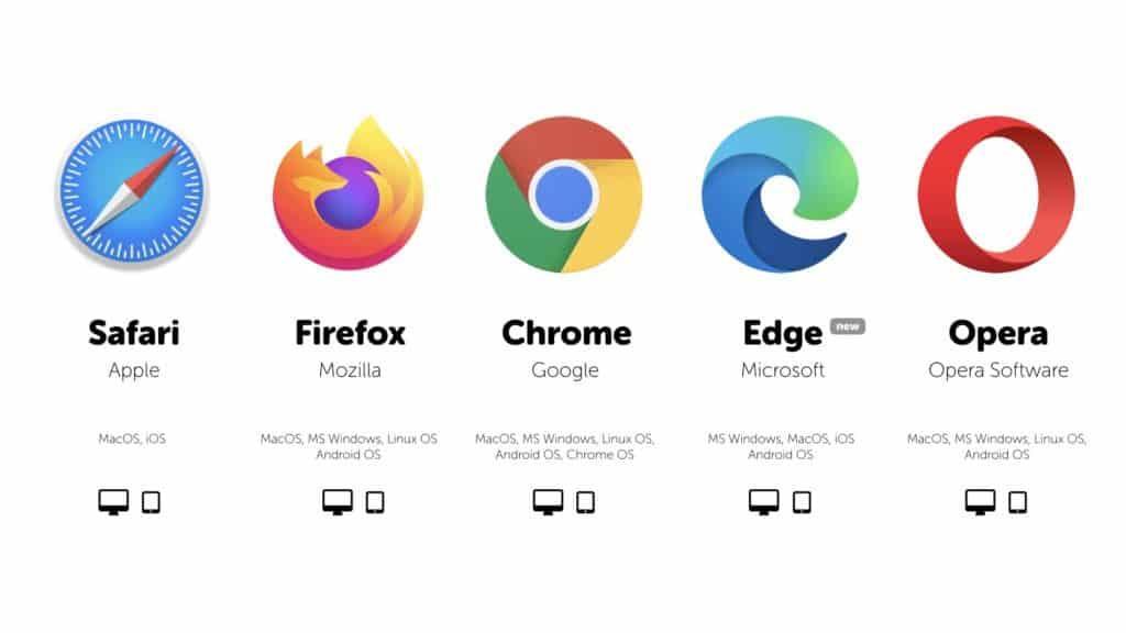 Zoptiks web browser